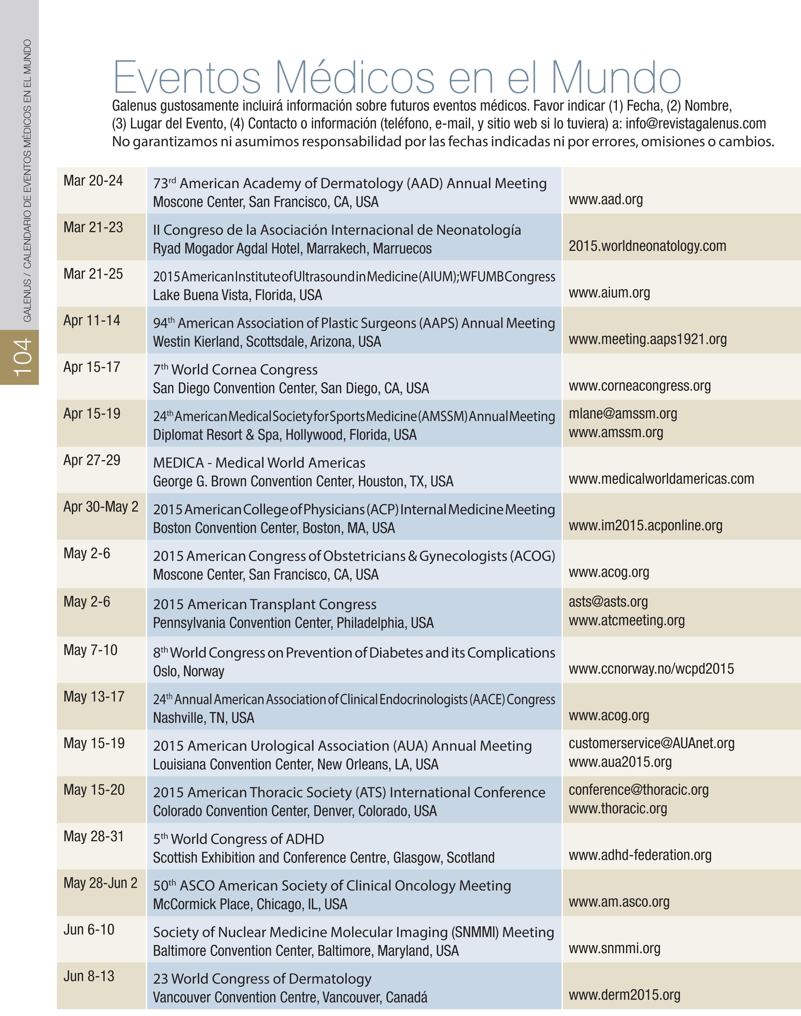 Eventos Médicos en el Mundo